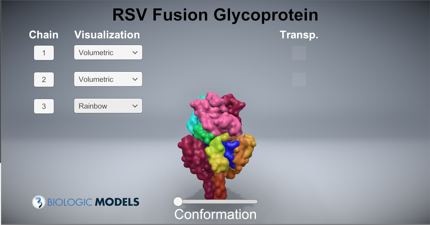 RSV, Glycoprotein, Fusion, 3rrr, 5tdl